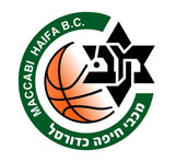 Haifa Basketball Club