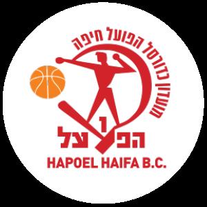 Hapoel B-Cure Laser Haifa