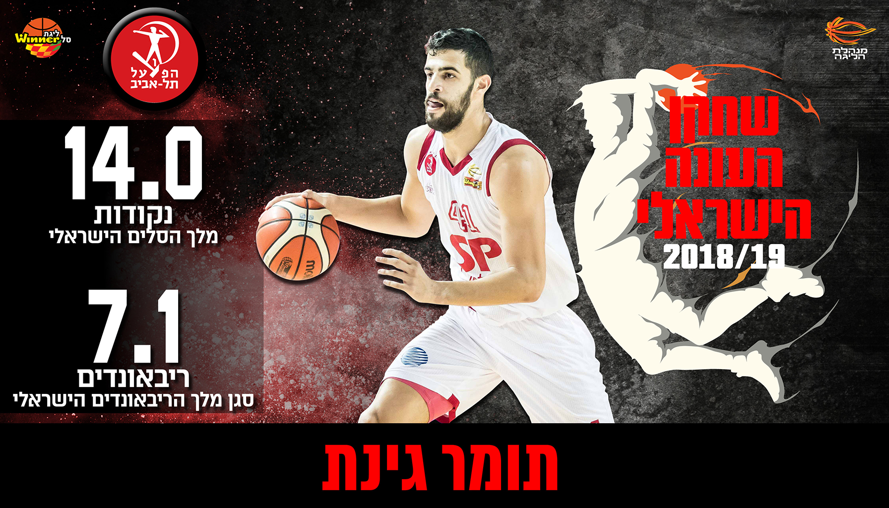 Israeli Player of the Year: Tomer Ginat