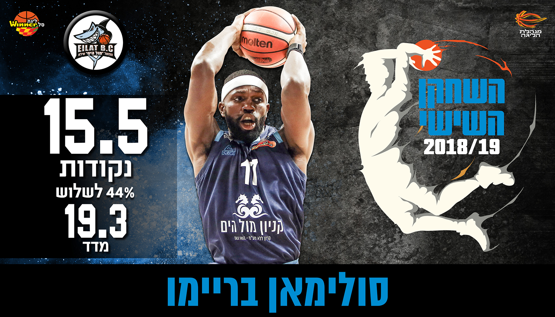 6th Player of the Year: Suleiman Braimoh