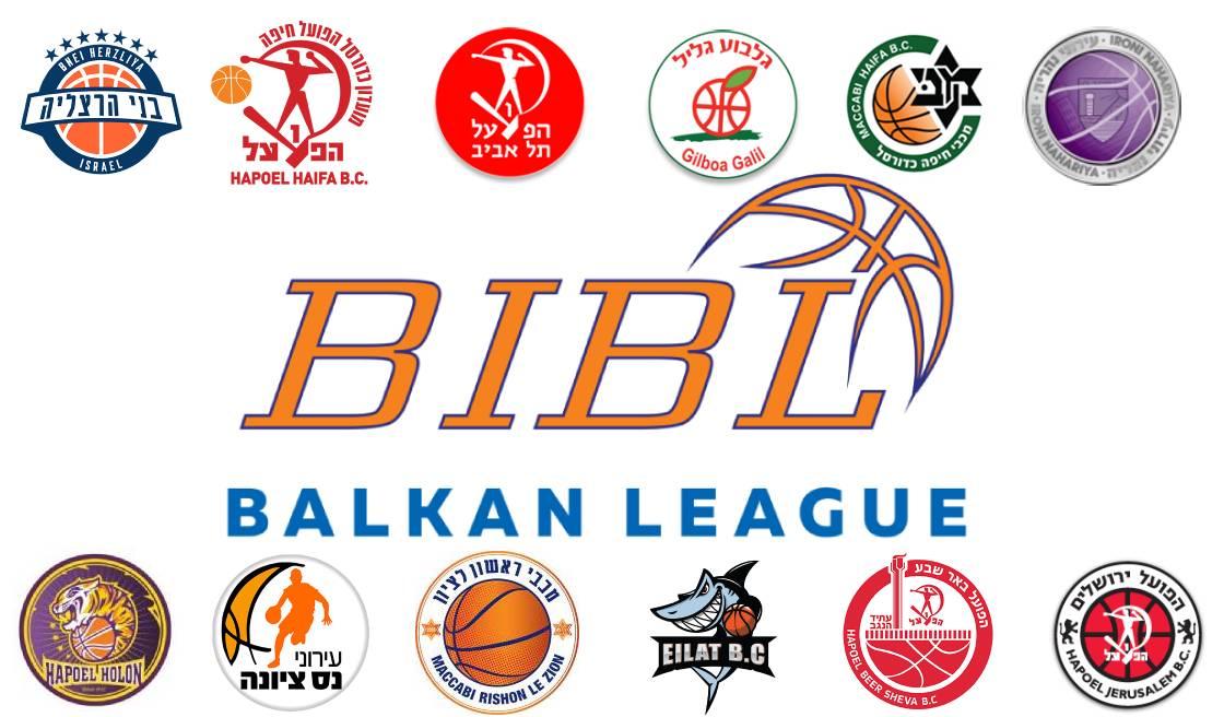 היום: הגרלת הליגה הבלקנית