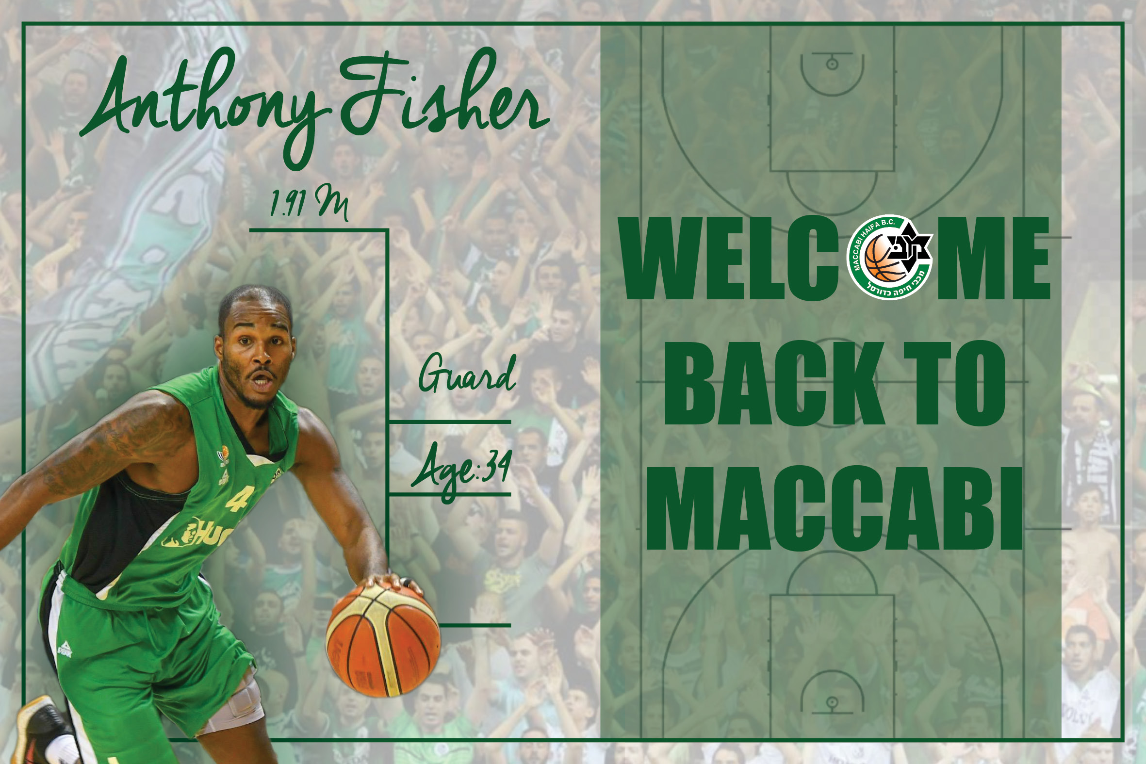 Anthony Fisher signed with Maccabi!